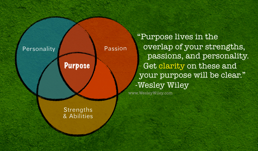 How to Discover Your Purpose